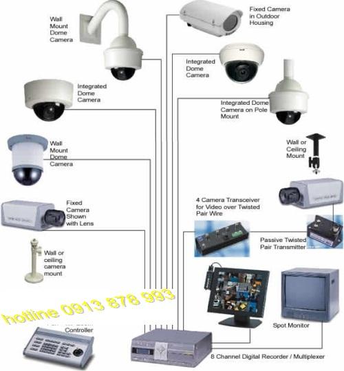 camera IP tisatel